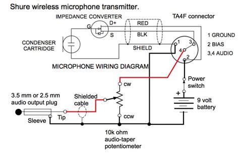 Taf Mini Xlr Adapter Gearslutz Pro Audio
