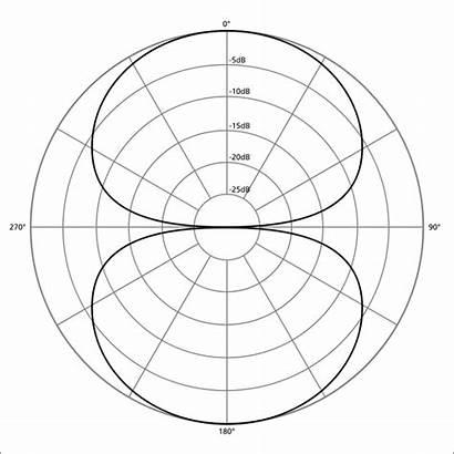 Polar Pattern Figure Eight Microphone Svg Patterns