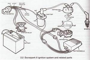 1976 Ford F250 Ignition Wiring Diagram