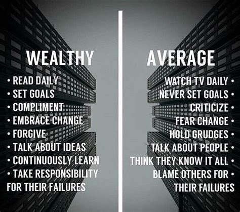 wealthy  average money quotes success quotes