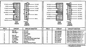 94 F150 Radio Wiring Diagram