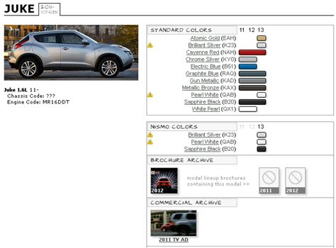 nissan juke touchup paint codes image galleries brochure and commercial archives