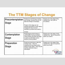 Stages Of Change Worksheet Worksheets Tataiza Free Printable Worksheets And Activities