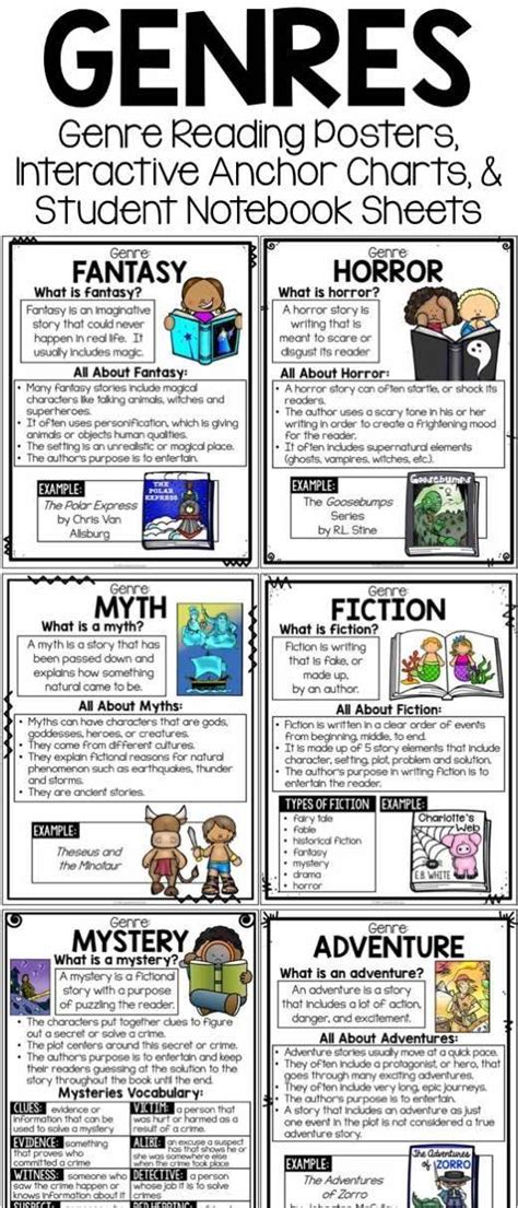 reading genre posters anchor charts readers notebook
