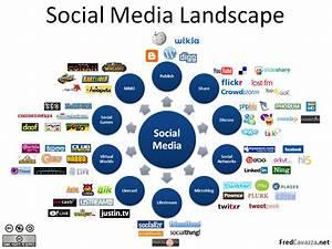 Social Media Marketing to Surpass Search Engine Marketing