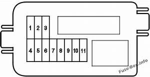 Fuse Box Diagram  U0026gt  Honda Ridgeline  2006