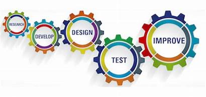 Stem Engineering Process Basic Challenge Tools Gears