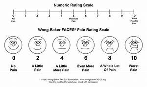 Flacc Scale Chart The Best Scale Chart Printable Brad Website