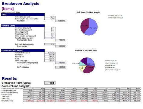breakeven analysis template breakeven analysis
