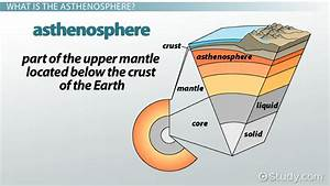 Asthenosphere: Definition, Temperature & Density - Video ...