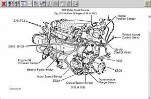 Dodge Neon 2 0 Engine Belt Diagram