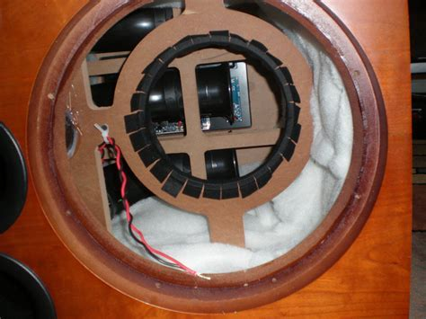 Myths & Facts about Loudspeaker Cabinets: Identifying