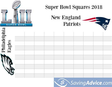 Printable Superbowl Squares Template by Free Printable Bowl Squares Chart For Bowl Lii