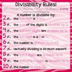 Divisibility Rules Math Poster Classroom