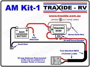 Traxide Amarok Dual Battery Kits
