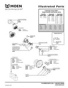 leaking moen kitchen faucet moen plumbing product 2353 user 39 s guide manualsonline