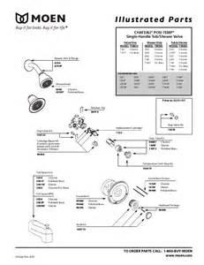 leaking moen kitchen faucet moen plumbing product 2353 user 39 s guide manualsonline