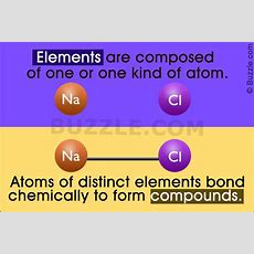 A Brief Look At The Major Difference Between Elements And Compounds