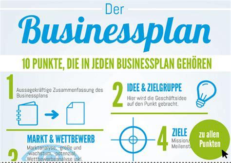 businessplan erstellen schnell einfach mit vorlage