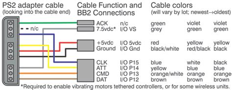 Playstation 2 Controller To Usb Wiring Diagram by Ps2 Controller Trouble General Discussions Robotshop