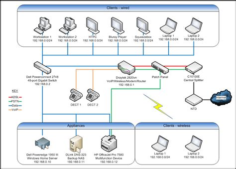 home network page  overclockers australia forums