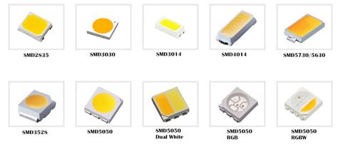 The Comparison Between Smd 3528 And Smd 5050 Led Strip