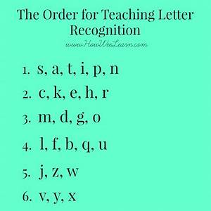 teaching letter recognition what order to introduce With teaching toddlers letters