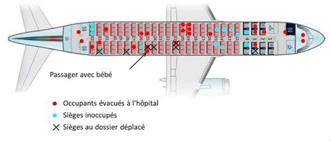 siege avion air rapport d 39 enquête aéronautique a15h0002 bureau de la