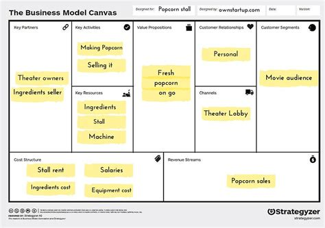 57 New Business Model Canvas Flow Chart