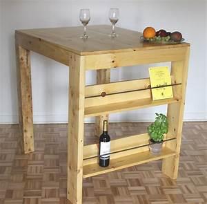 Table De Cuisine Haute : comment faire une table haute ep02 ~ Dailycaller-alerts.com Idées de Décoration