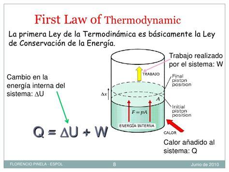 Energia Interna Termodinamica Termodinamica Bachillerato