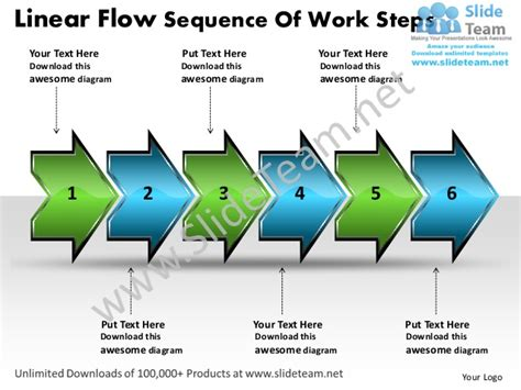 6 Stages Flow Chart Maker Linear Sequence Of Work Steps Business To P… Graphic Representation Of Values Timetable For Roast Chicken Homework Time Improvement Aged Care Hythe Ferry Primary School In Up Hsc 2019