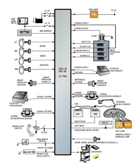 bmw e46 mk60 abs dsc retrofit kit s14 net