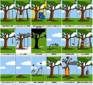 The Tree Swing Diagram