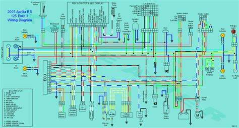aprilia rs 125 aprilia rs 125 wiring diagrams electrics rs125