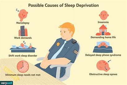 Sleep Deprivation Insomnia Causes Cause Hallucinations Signs