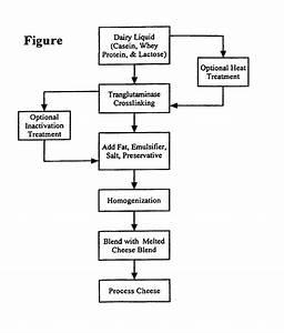 Patent Ep1057412b1