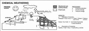 4  Chemical Weathering Processes  Adapted From  Geol  Soc  Eng  Group