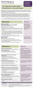 Daily Medication Chart For Elderly 10 Medications Seniors Should Avoid Taking Dailycaring