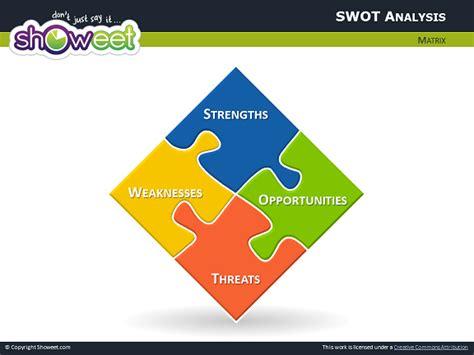 powerpoint jigsaw template httpwebdesigncom