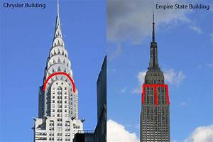 Water droplet formed the Empire State Building on my back ...