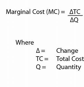 Marginal Cost: Definition, Equation & Formula - Video ...