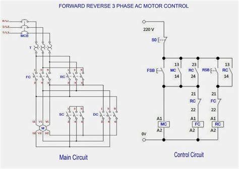 Electric Ac Wiring Diagram With Three Fan by Forward 3 Phase Ac Motor Circuit Diagram
