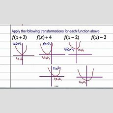 Core Maths Transformations Of Functions 1 Youtube