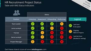 18 Visual Project Rag Status Charts With Traffic Light