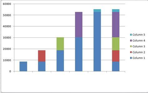 microsoft excel bar graph template microsoft office