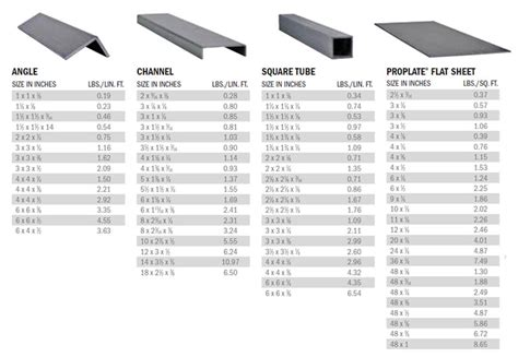 frp beams  angle prices  delivery national grating