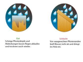 Baulicher Holzschutz by So Sch 252 Tzen Sie Holz Gegen Witterung Und Abnutzung