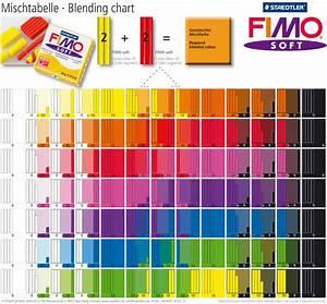 Association De Couleur : couleur fimo diff rentes couleurs fimo et m langes possibles ~ Dallasstarsshop.com Idées de Décoration
