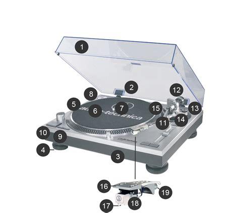 protection dossier si鑒e auto anatomie d 39 une platine vinyle dossier mes disques vinyles
